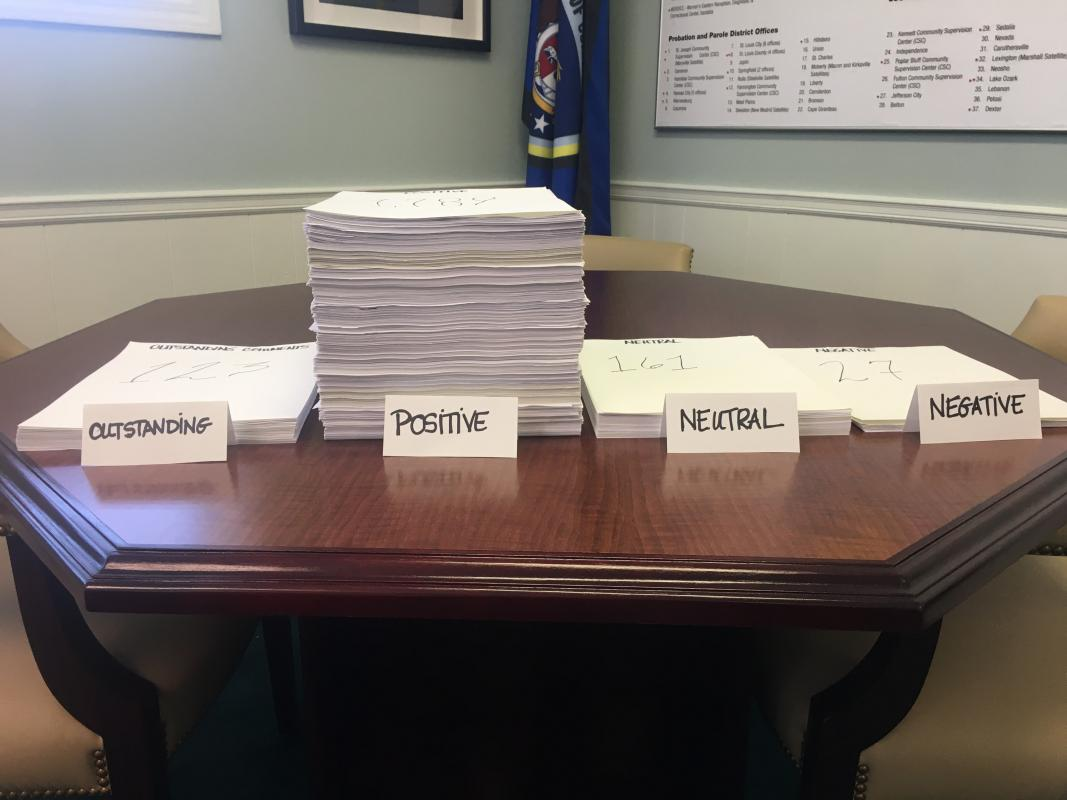 "Stacks of paper labeled ""outstanding,"" ""positive,"" ""neutral"" or ""negative."" The ""positive"" stack is much higher than the others."
